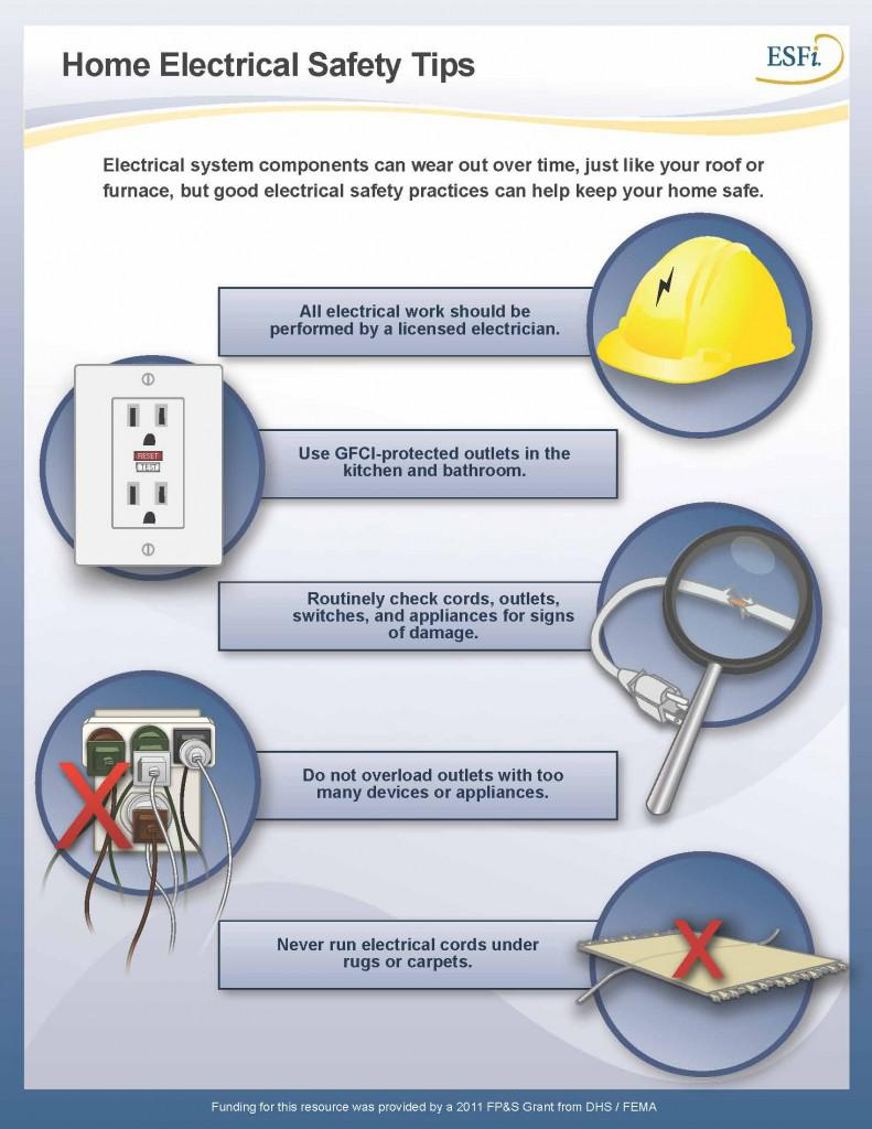 Eight most dangerous electrical hazards in your home - Beetham Electric
